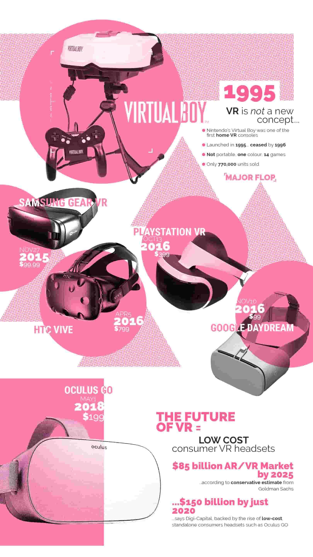 Virtual Reality Game Marketing Strategy
