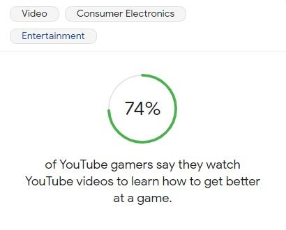 Your complete guide to YouTube  Game Marketing